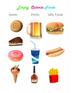 empty-calorie-foods-small-poster