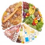 バランスの良い食事が必要な理由