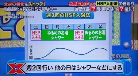 HSP入浴法週二回2