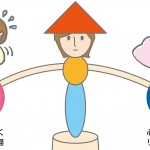 自律神経とは何をするものなの?